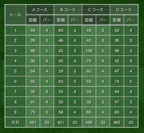 白老 虎杖浜温泉 湯元ほくよう パークゴルフ場 大会 コース